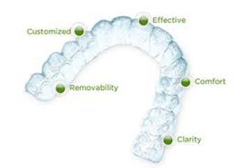 invisalign richmond coquitlam dentist